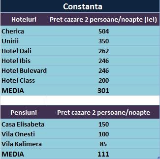 175-Constanta