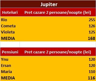 179-Jupiter