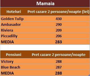 180-Mamaia