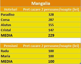 181-Mangalia