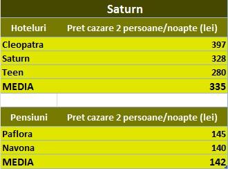 183-Saturn